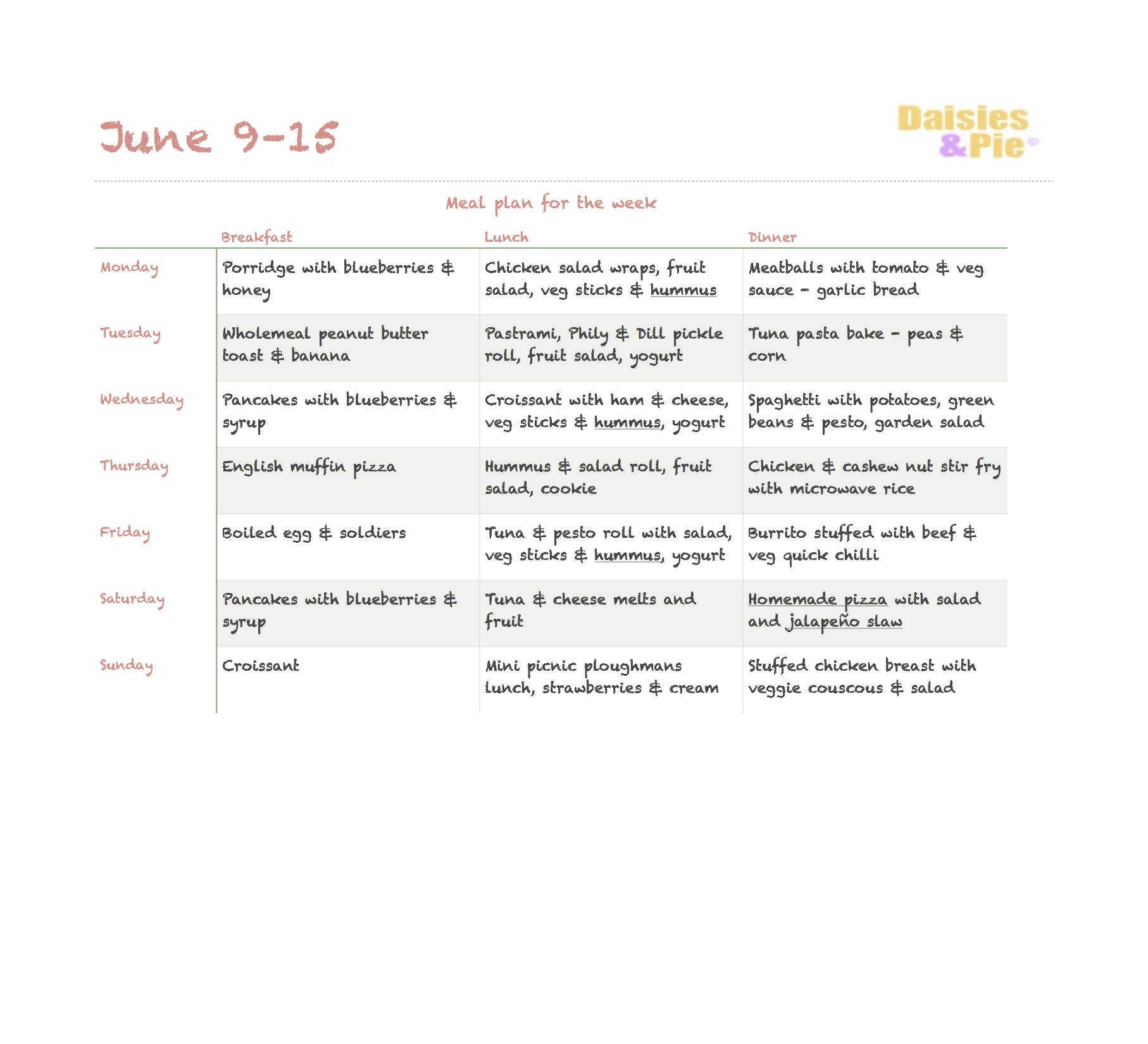 Summer meal plan, family meal plan, meal planning ideas, how to meal plan, Daisies & Pie , Daisies and Pie