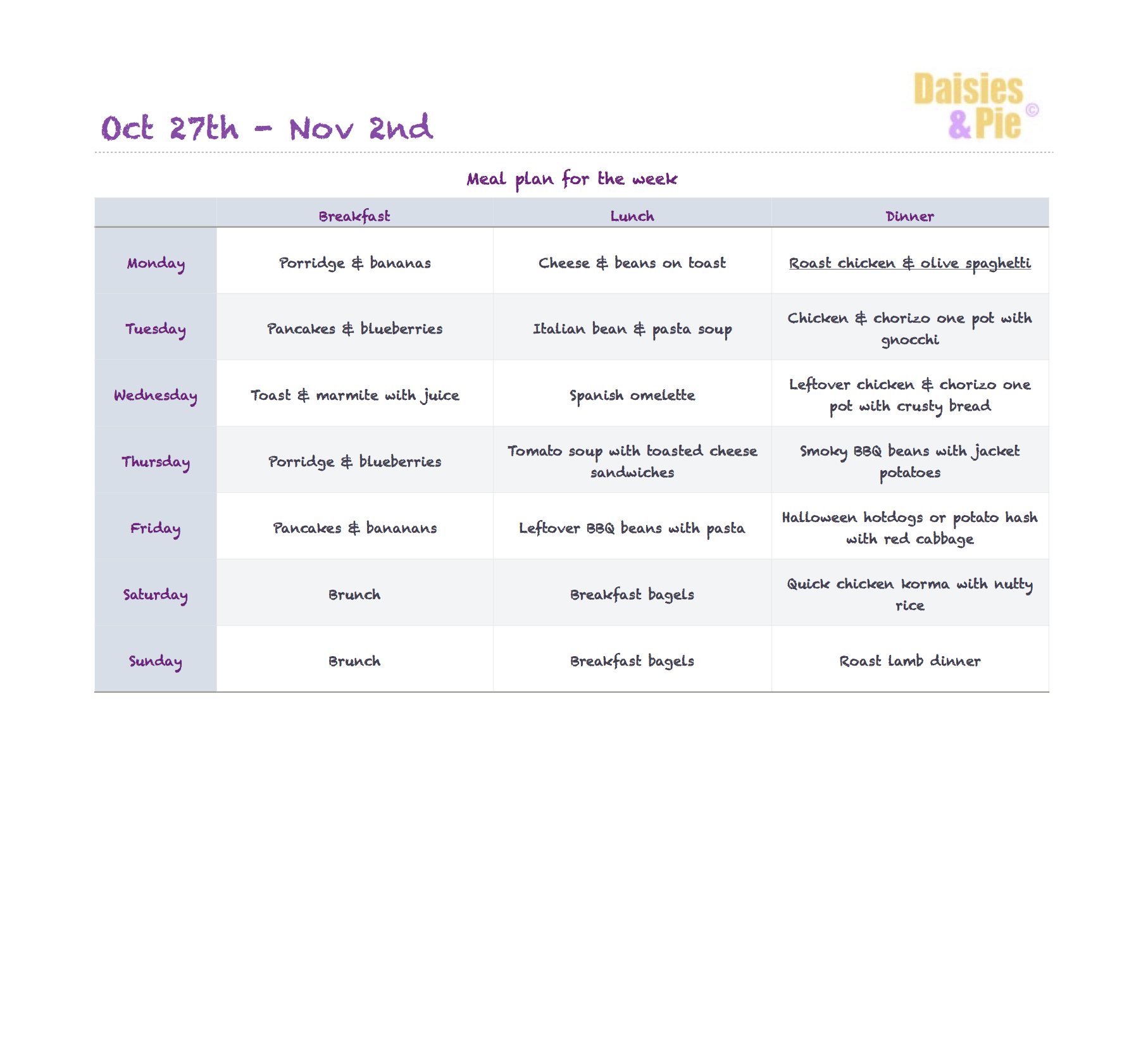 A printable family meal plan filled with easy family food, make ahead meals and freezer friendly recipes. Meal planning ideas and tips,, homekeeping from Daisies and Pie