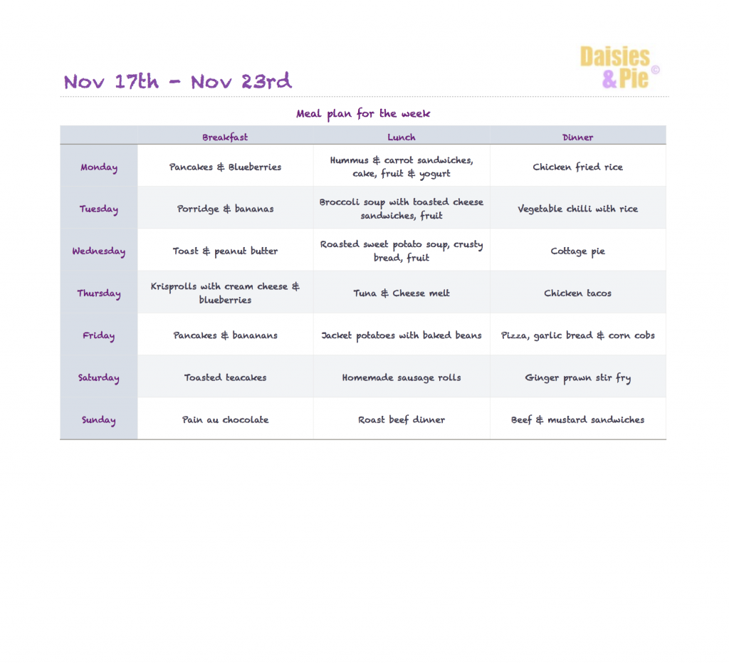 family meal plan, printable family meal plan, easy family food and meal planning tips from Daisies and Pie