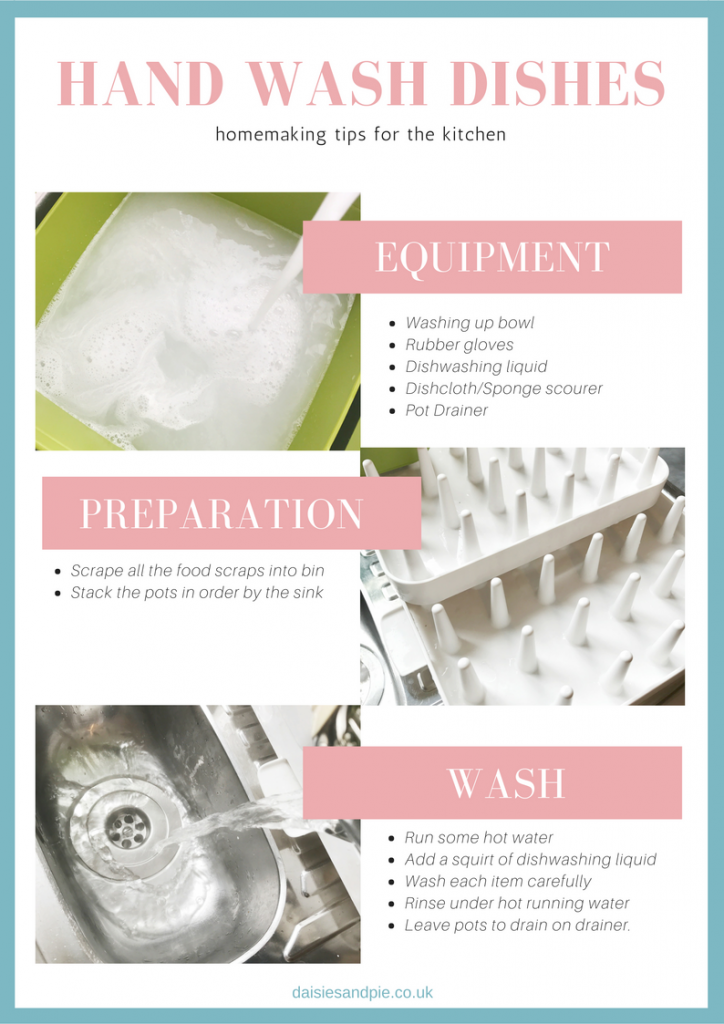 How to hand wash dishes, kitchen cleaning tips, homemaking tips,