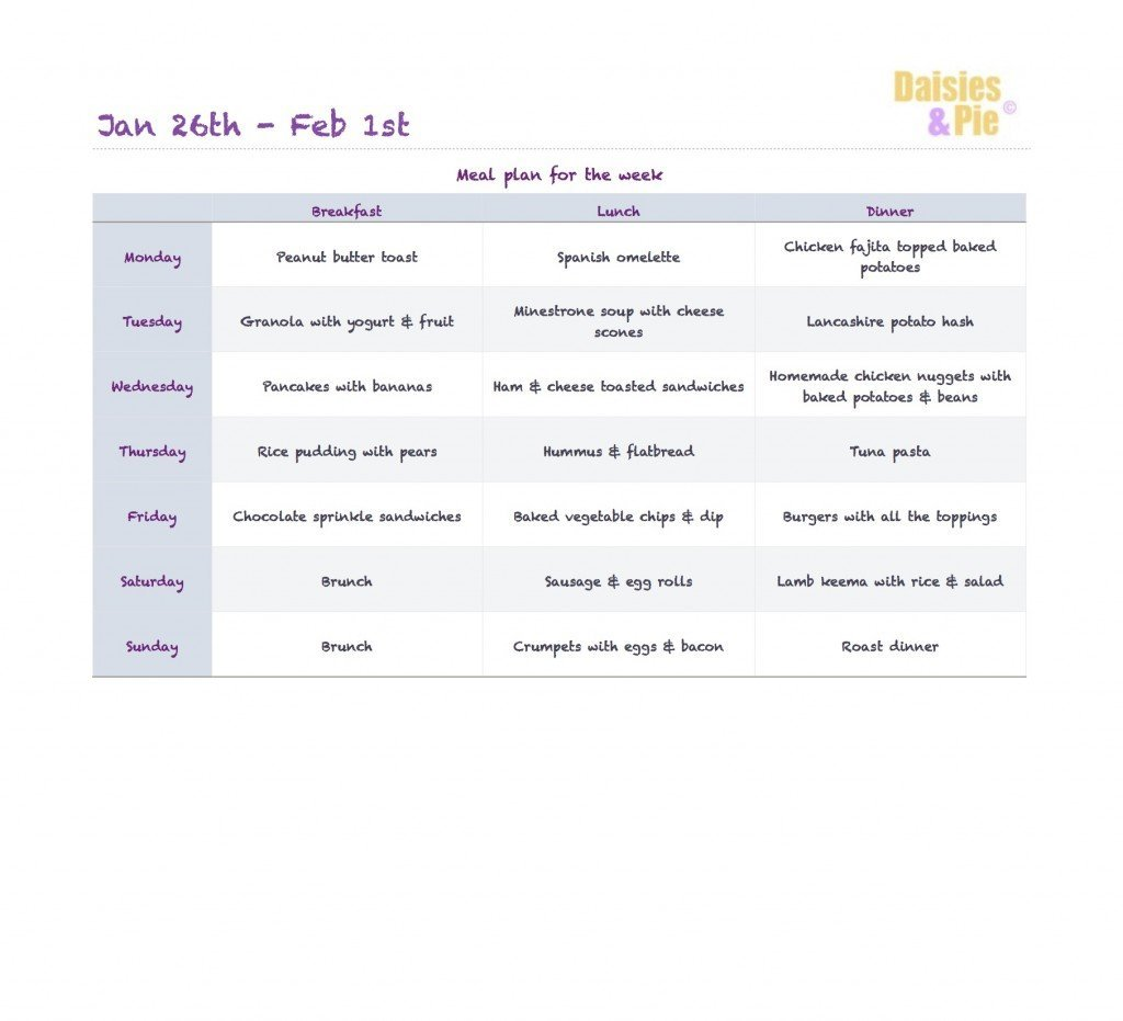 family meal plan, printable family meal plan, meal planning ideas, meal ideas, easy family food from daisies and pie