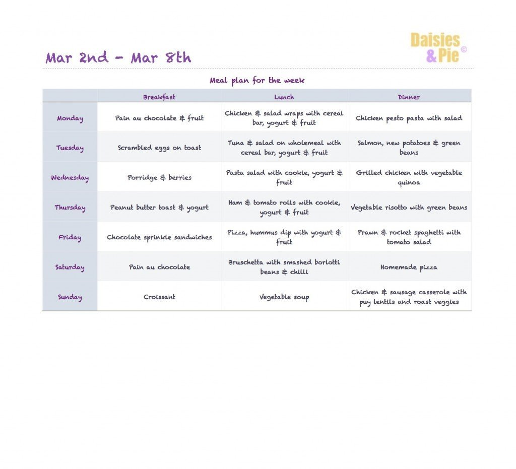 family meal plan, meal planning, italian style family food, easy family food from daisies and pie