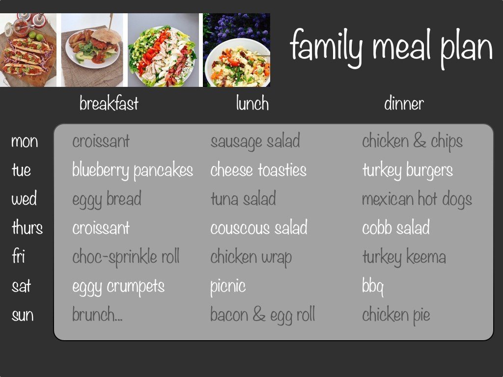 Family meal plan 15th June 2015 | Daisies & Pie