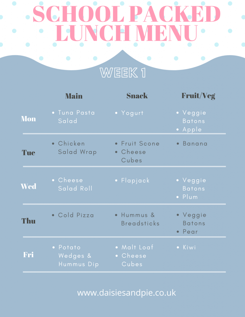 printable packed lunch menu planner - packed lunch ideas for kids