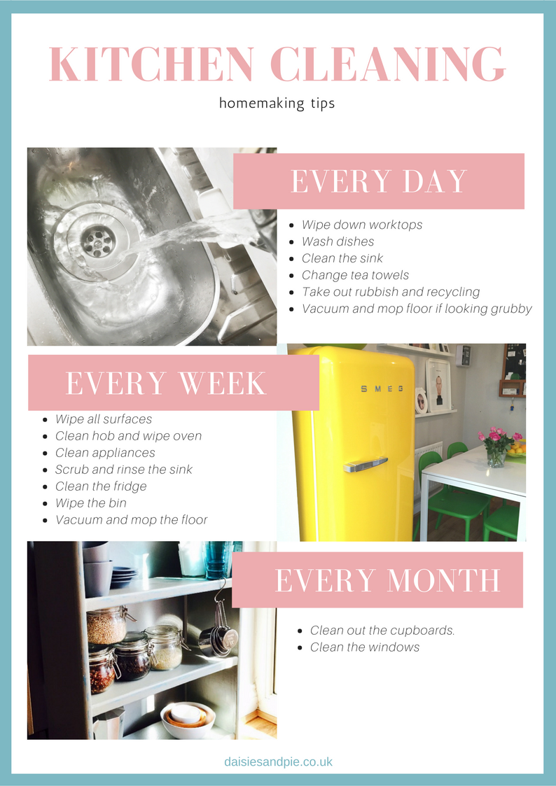 Kitchen cleaning tips, kitchen cleaning chores, daily cleaning chores, weekly cleaning chores, homemaking tips