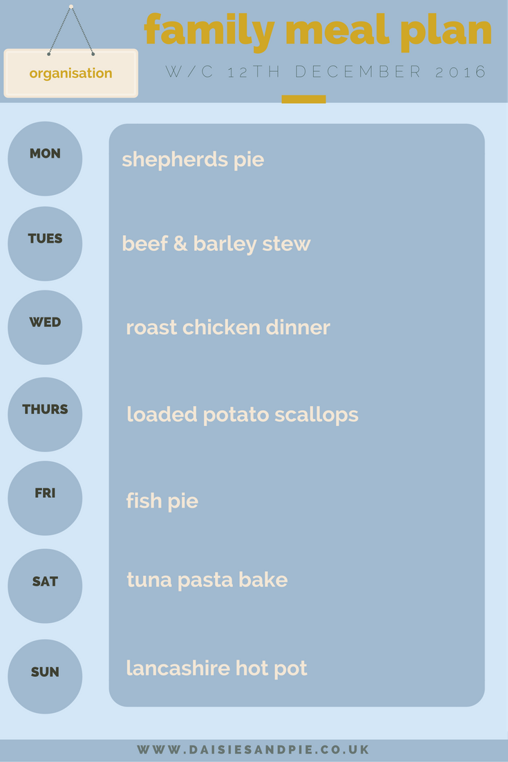 weekly family meal plan, meal planning ideas, easy family food, homemaking tips