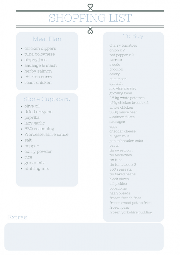 printable family meal plan with shopping list