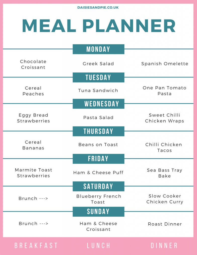Weekly family meal plan, meal planning recipes, printable meal plan