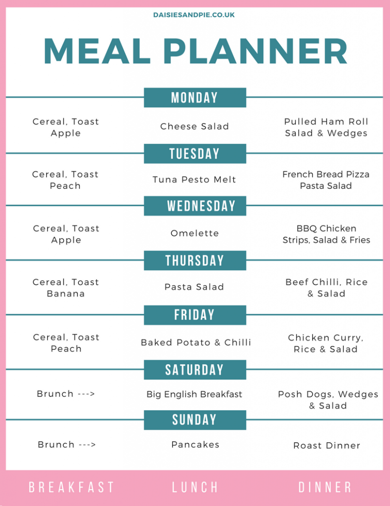Weekly family meal plan, family meal plan with easy family recipes and meal ideas