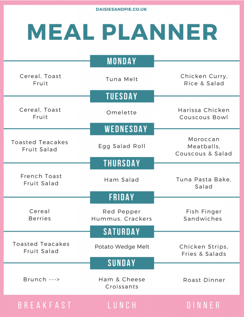 Delicious weekly family meal plan, easy family recipes, meal planning ideas