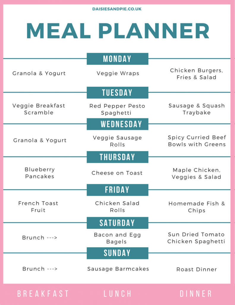 Weekly family meal plan, summer meal plan ideas, easy family food