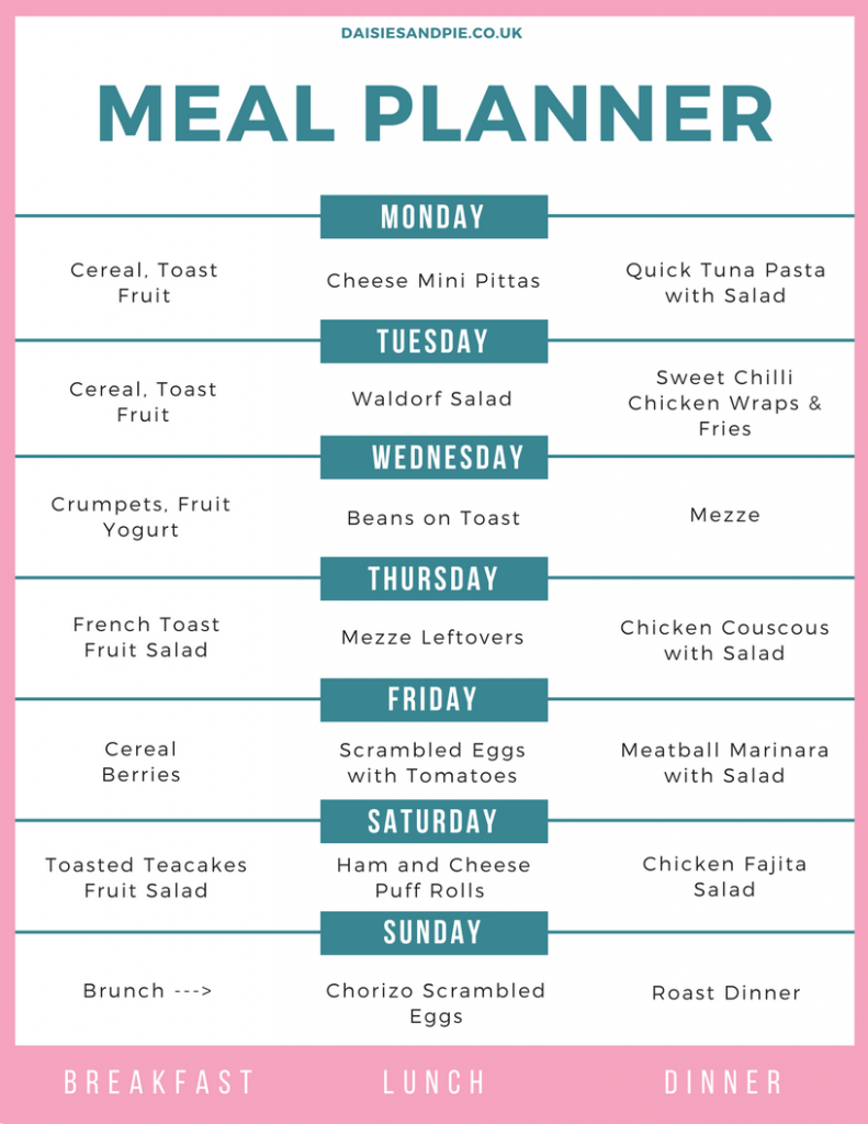 Weekly family meal plan, meal plan recipe ideas, homemaking tips