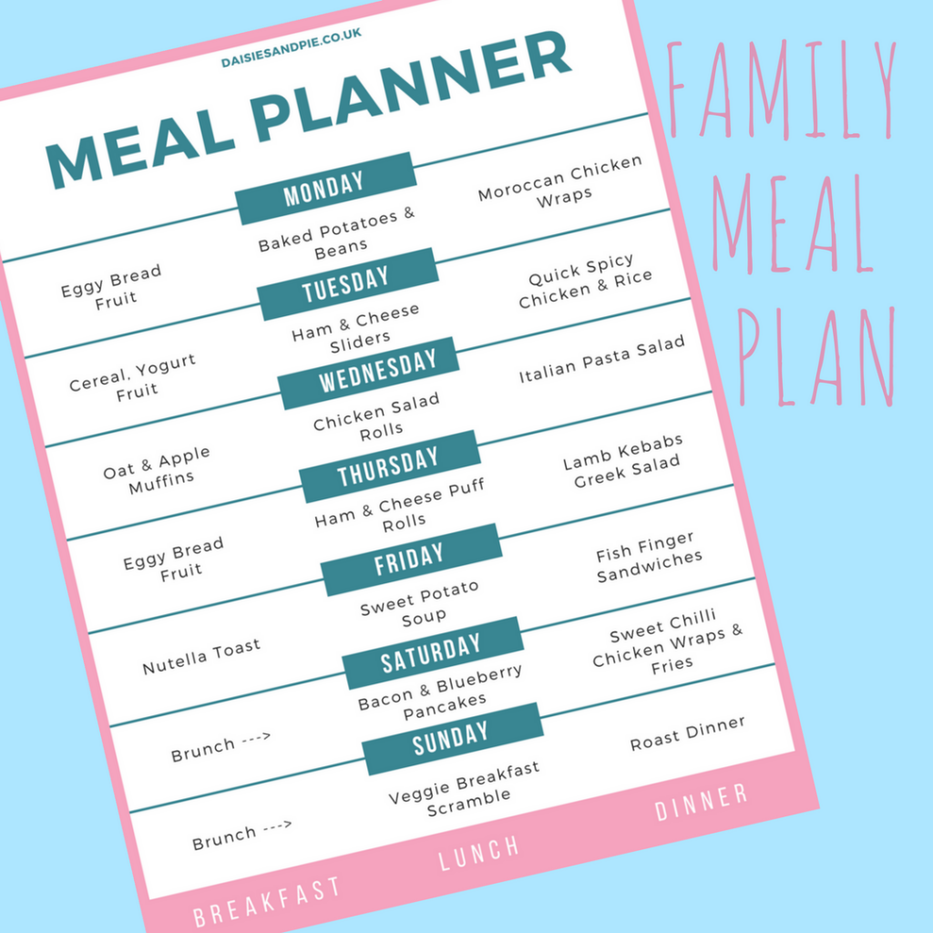 Family meal plan, meal planning tips, easy family food