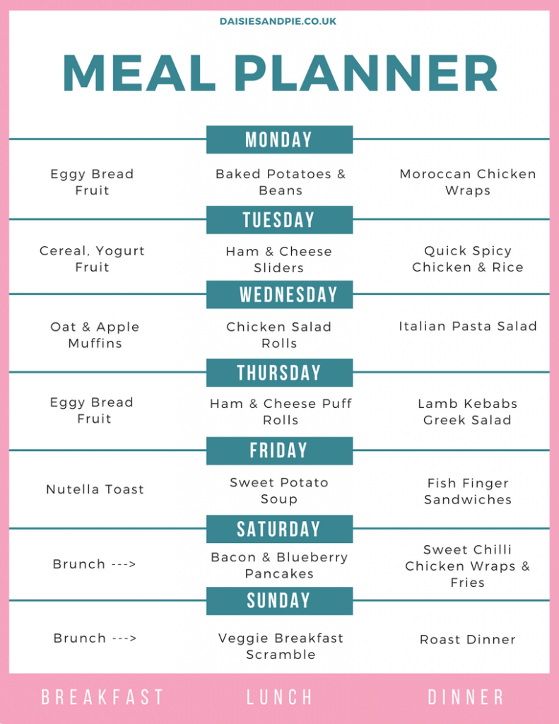 Family meal plan, easy family recipes, meal planning tips and ideas