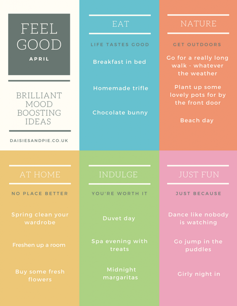 checklist of 18 feel good and self care activities for April from the daisies and pie blog