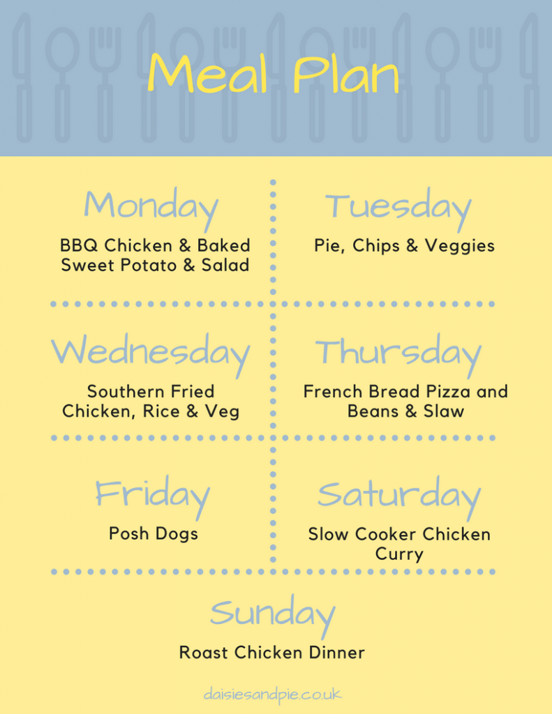 "printable meal plan - text saying ""Monday - BBQ chicken and baked sweet potatoes and salad, Tuesday - pie, chips and veggies, Wednesday - southern fried chicken, rice and veg, Thursday - french bread pizza and beans and slaw, Friday - posh dogs, Saturday - slow cooker chicken curry, Sunday - chicken roast dinner"""