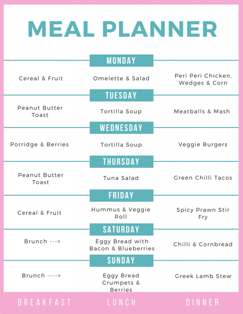 Meal Planner - Monday - cereal and fruit, omelette, peri peri chicken, Tuesday - peanut butter toast, tortilla soup, meatballs and mash, Wednesday - porridge and berries, tortilla soup, veggie burgers, Thursday - peanut butter toast, tuna salad, green chilli tacos, Friday - cereal and fruit, hummus and veggie roll, spicy prawn stir fry, Saturday - eggy bread with bacon and blueberries, chilli and cornbread, Sunday - eggy bread crumpets with berries, Greek lamb stew