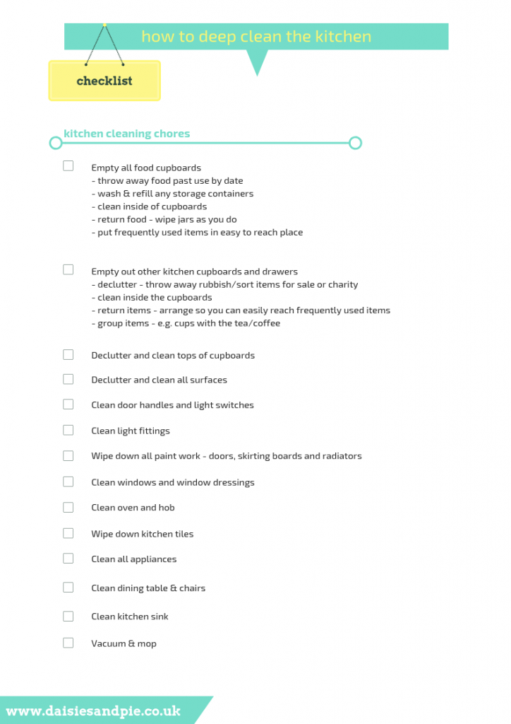 printable checklist for deep cleaning the kitchen