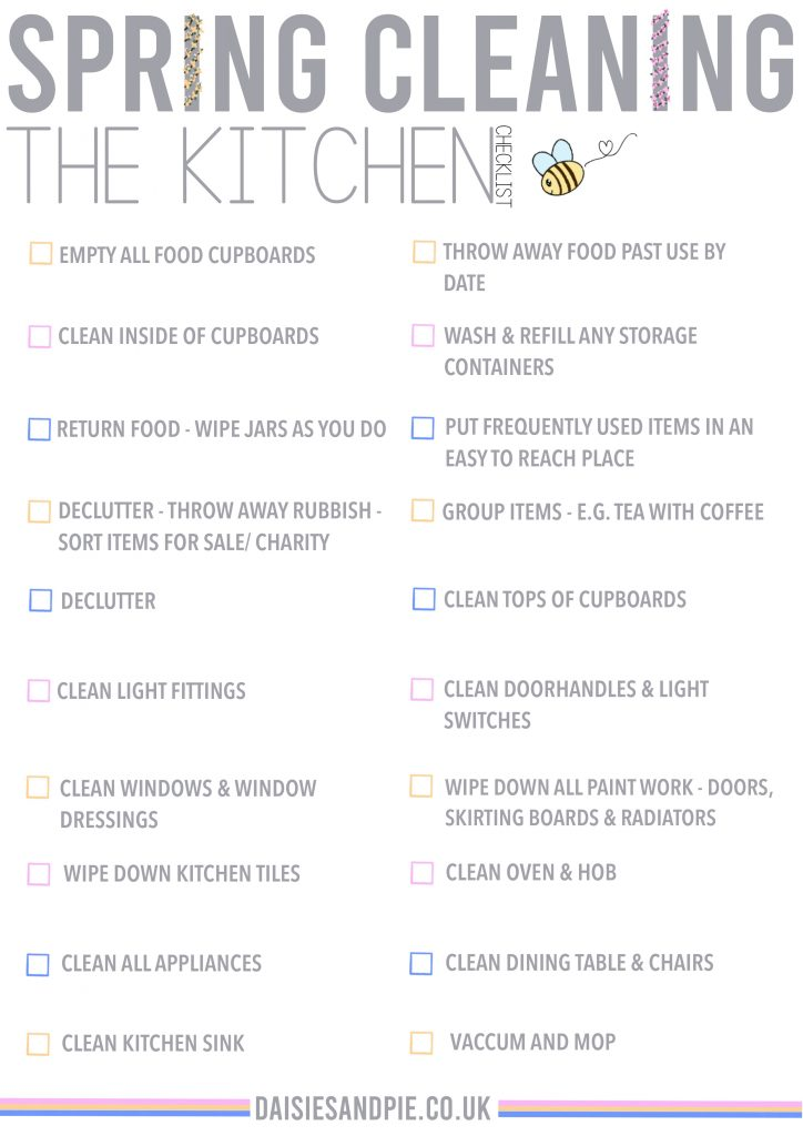 spring cleaning checklist for the kitchen